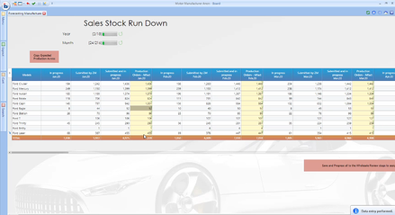 Board for Automotive Inventory Management